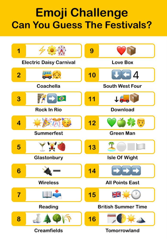 emoji festival quiz answers
