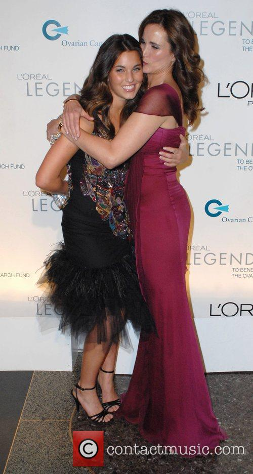 Andie Macdowell and Daughter Rainey 1