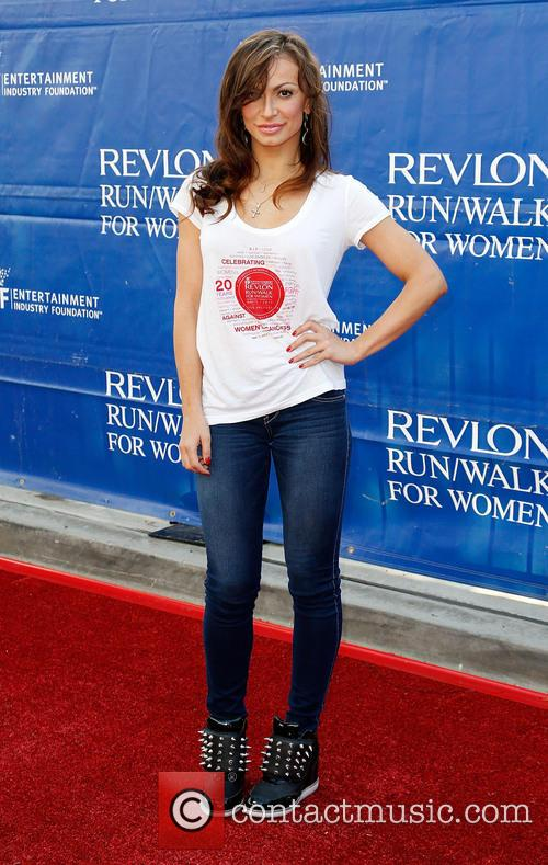 karina smirnoff celebrities attend the 20th annual 3657062