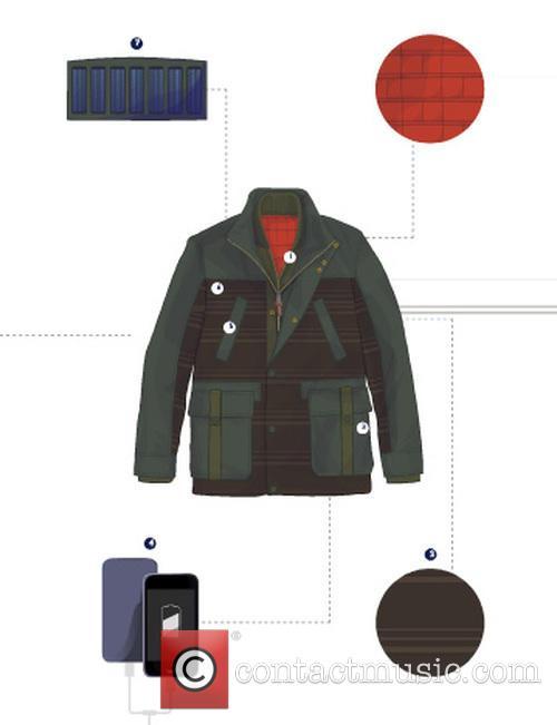 Solar Powered Jacket 2
