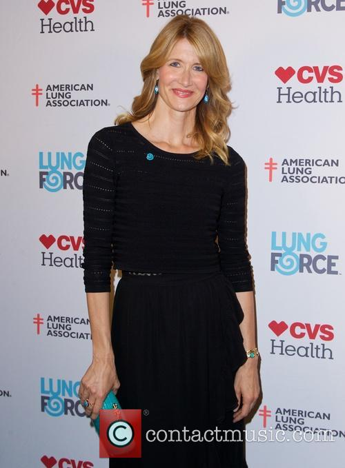 National women's lung health week